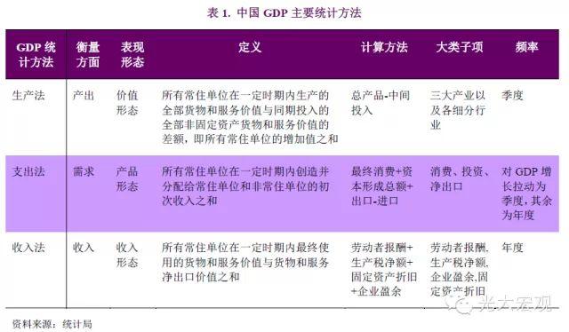 两年GDP总_最新 我国GDP总量迈过80万亿元门槛