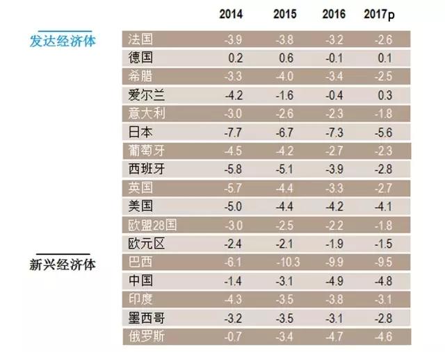 gdp购买力_台湾经济究竟怎么样(2)
